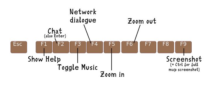CC0 from https://pixabay.com/de/tastatur-layout-tasten-computer-156077/